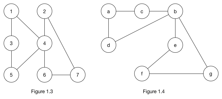 graph-isomorphism-1-3-1-4.png