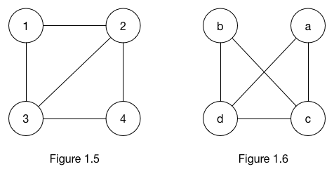 graph-isomorphism-1-5-1-6.png